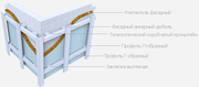 Производство,  монтаж и продажа вентилируемого фасада Олис по России и